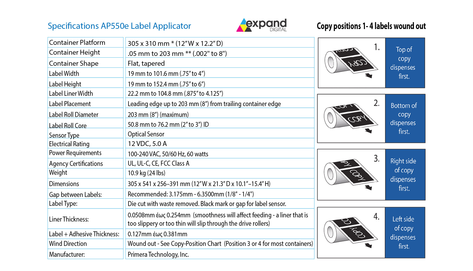 Specifications AP550e etiketeza